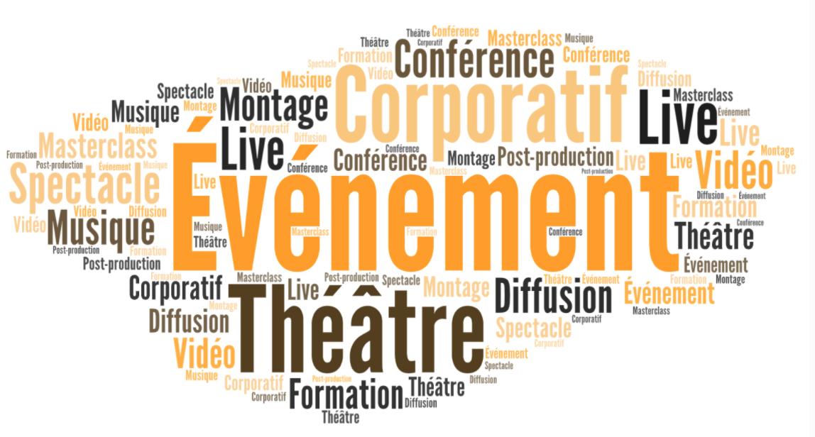Spectacle Théâtre Musique Événement Corporatif Formation MasterClass Vidéo-conférence Diffusion Live Montage Post-production